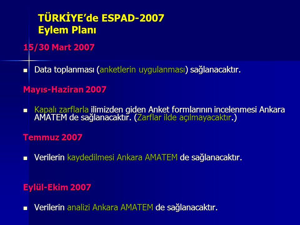 TÜRKİYE'de ESPAD-2007 Eylem Planı 15/30 Mart 2007 Data toplanması (anketlerin uygulanması) sağlanacaktır. Data toplanması (anketlerin uygulanması) sağ