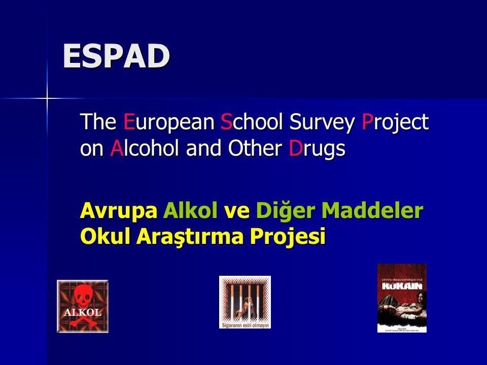 TÜRKİYE'de ESPAD çalışması 1995 de yalnız İstanbul'da (Dr.Ümit Yazman) yapıldı.