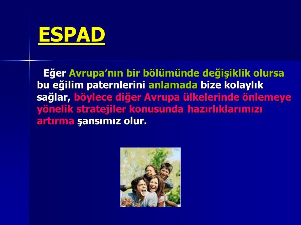 TÜRKİYE'de ESPAD-2007 Eylem Planı Ocak-Şubat 2007 Okul seçilmiştir.