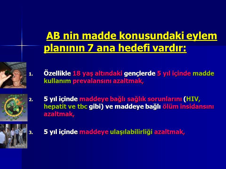 AB nin madde konusundaki eylem planının 7 ana hedefi vardır: AB nin madde konusundaki eylem planının 7 ana hedefi vardır: 1. Özellikle 18 yaş altındak