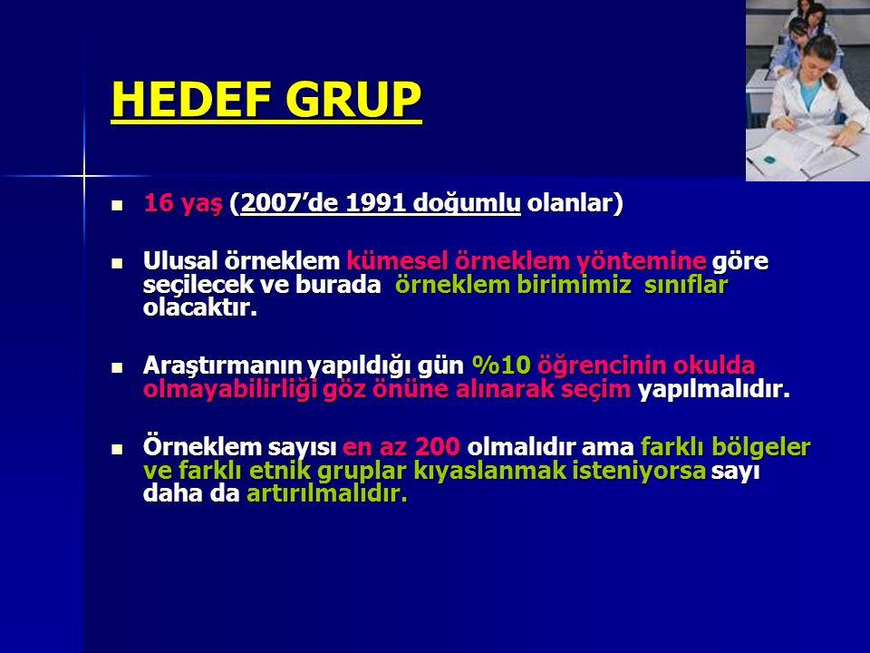 HEDEF GRUP 16 yaş (2007'de 1991 doğumlu olanlar) 16 yaş (2007'de 1991 doğumlu olanlar) Ulusal örneklem kümesel örneklem yöntemine göre seçilecek ve bu