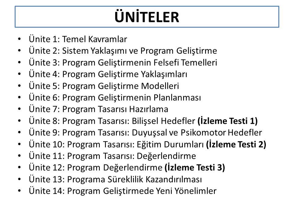 KAYNAKLAR Ana Kaynak: Demirel, Ö.(2103). Eğitimde Program Geliştirme.