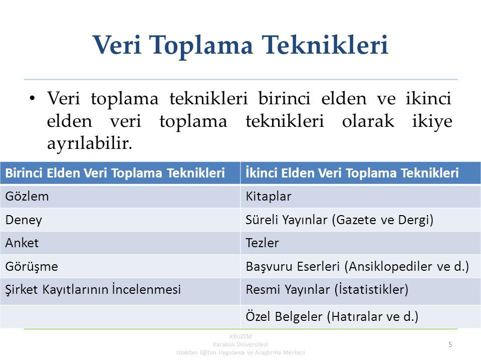 Kaynakça Dinler, Zeynel (2000) Bilimsel Araştırma ve İnternet'e Bağlı Bilgi Merkezleri, 2.