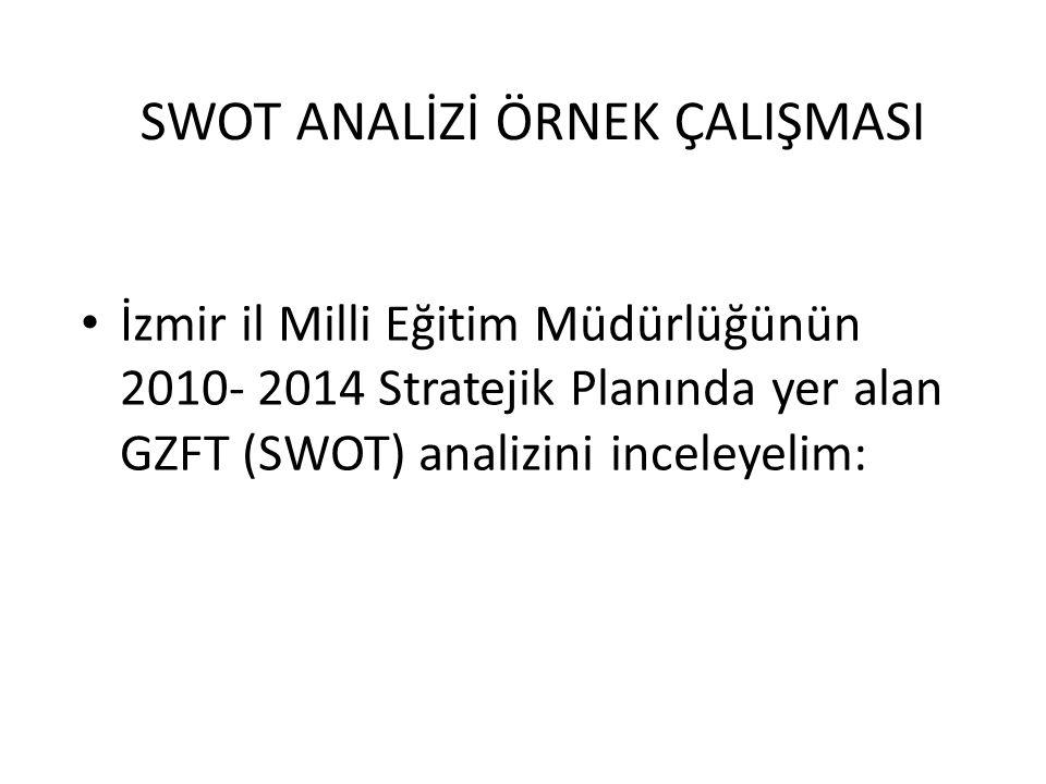 SWOT ANALİZİ ÖRNEK ÇALIŞMASI İzmir il Milli Eğitim Müdürlüğünün 2010- 2014 Stratejik Planında yer alan GZFT (SWOT) analizini inceleyelim: