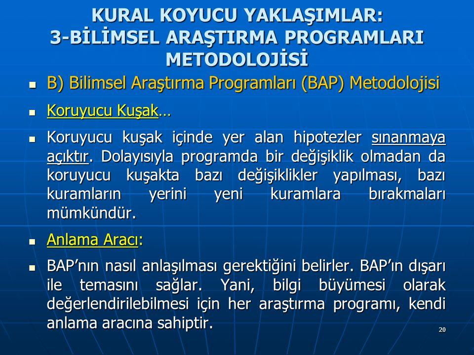 20 KURAL KOYUCU YAKLAŞIMLAR: 3-BİLİMSEL ARAŞTIRMA PROGRAMLARI METODOLOJİSİ B) Bilimsel Araştırma Programları (BAP) Metodolojisi B) Bilimsel Araştırma