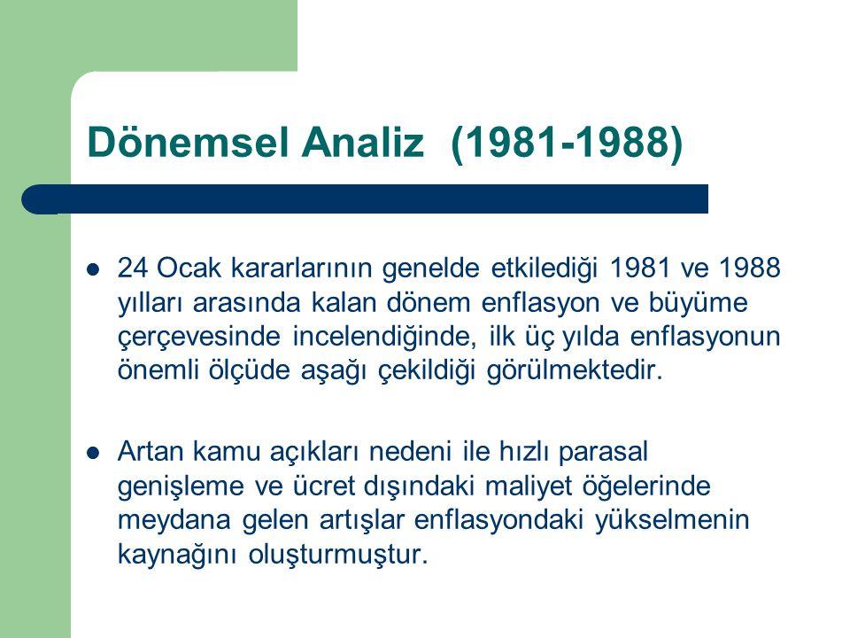 Dönemsel Analiz (1981-1988) 24 Ocak kararlarının genelde etkilediği 1981 ve 1988 yılları arasında kalan dönem enflasyon ve büyüme çerçevesinde incelen