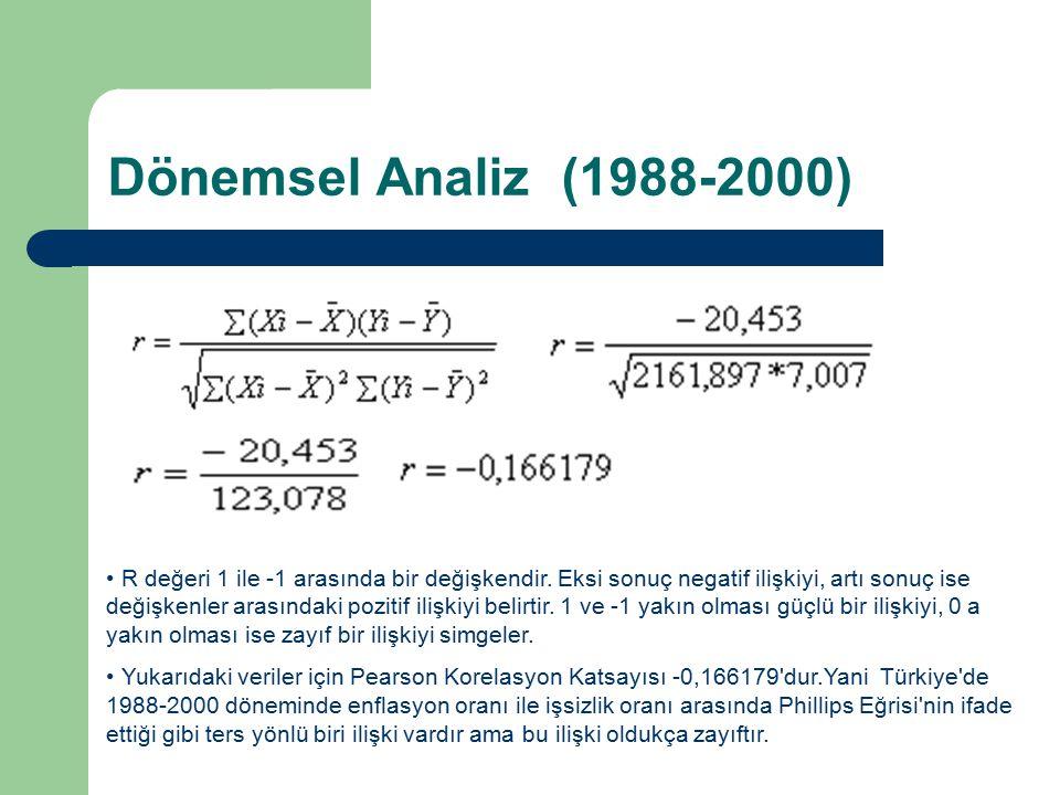 R değeri 1 ile -1 arasında bir değişkendir. Eksi sonuç negatif ilişkiyi, artı sonuç ise değişkenler arasındaki pozitif ilişkiyi belirtir. 1 ve -1 yakı