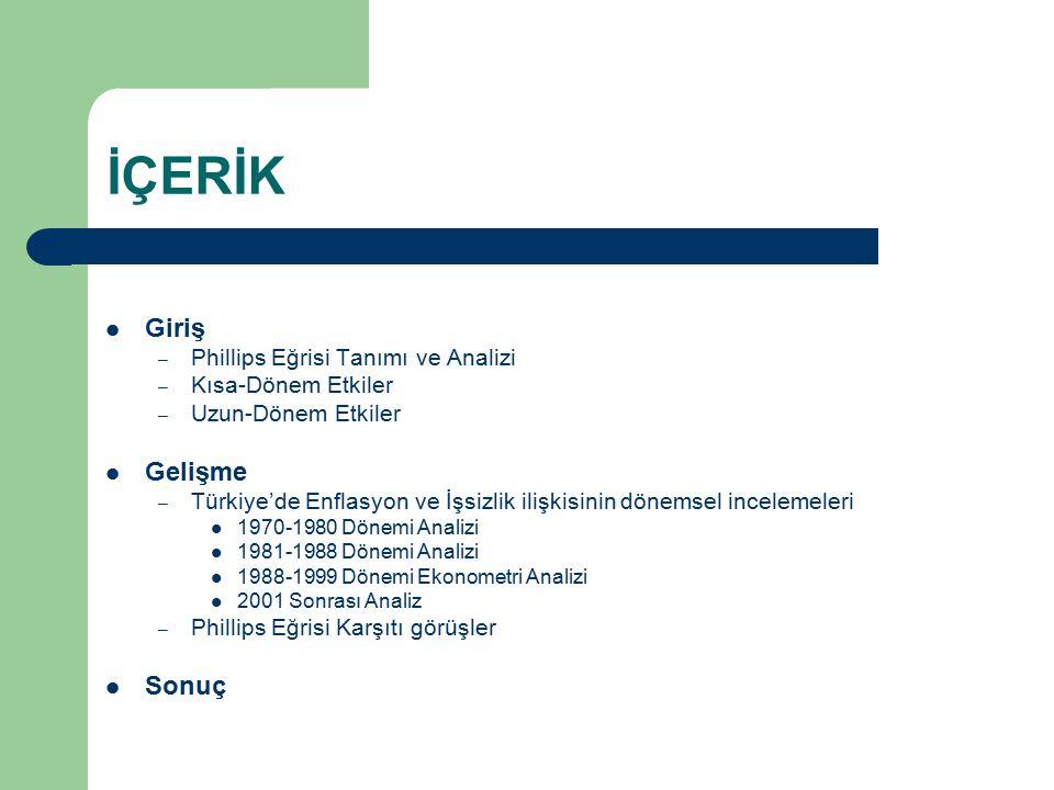 İÇERİK Giriş – Phillips Eğrisi Tanımı ve Analizi – Kısa-Dönem Etkiler – Uzun-Dönem Etkiler Gelişme – Türkiye'de Enflasyon ve İşsizlik ilişkisinin döne