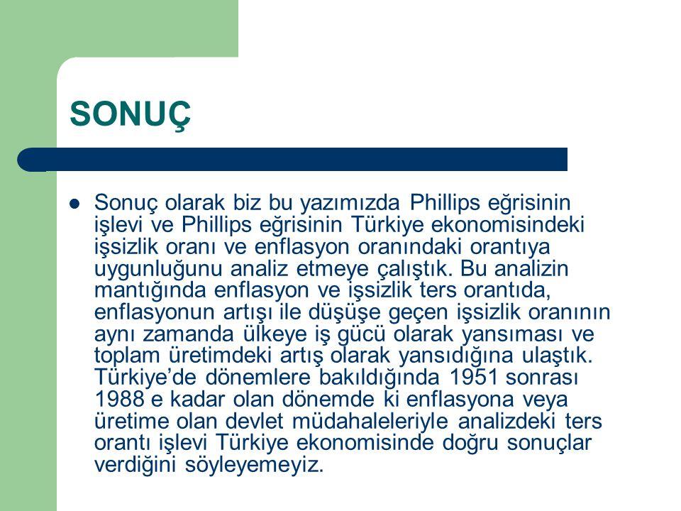 SONUÇ Sonuç olarak biz bu yazımızda Phillips eğrisinin işlevi ve Phillips eğrisinin Türkiye ekonomisindeki işsizlik oranı ve enflasyon oranındaki oran