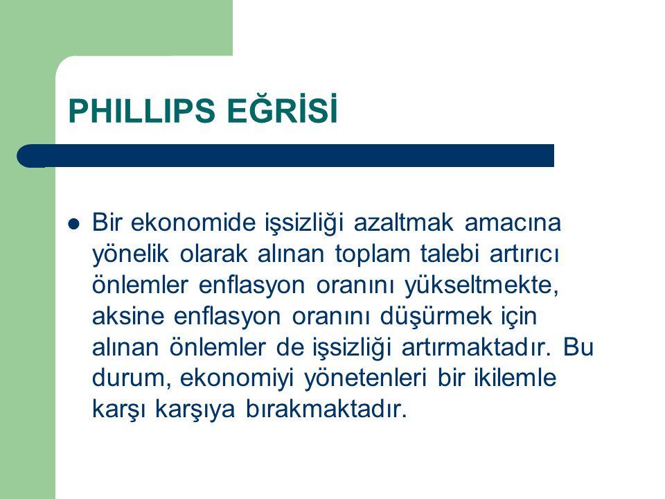 PHILLIPS EĞRİSİ Bu söyleneni açıklamak için Phillips in kullandığı eğri de iktisat literatüründe Phillips Eğrisi olarak tanınmış ve isim yapmıştır.