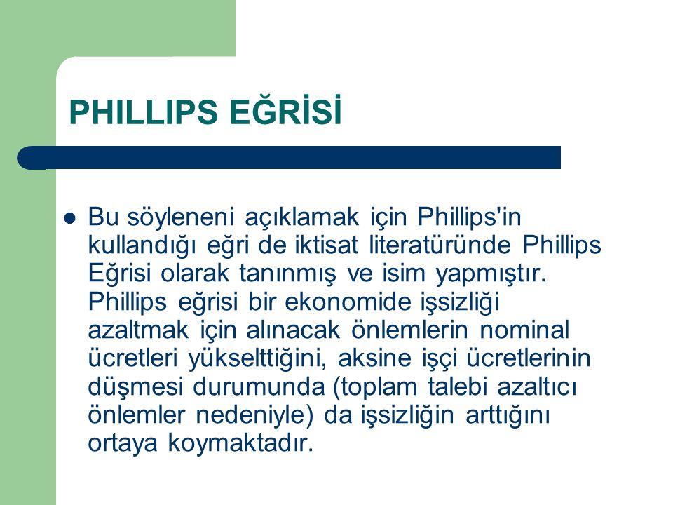 PHILLIPS EĞRİSİ Bu söyleneni açıklamak için Phillips'in kullandığı eğri de iktisat literatüründe Phillips Eğrisi olarak tanınmış ve isim yapmıştır. Ph