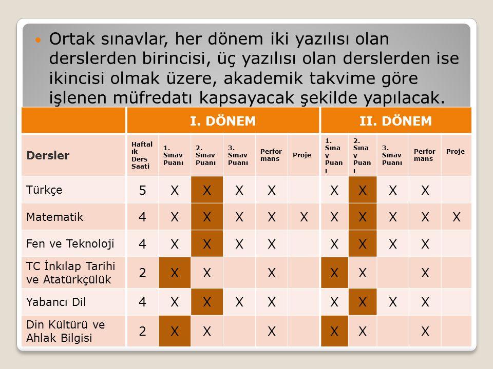 Ortak sınavlar, her dönem iki yazılısı olan derslerden birincisi, üç yazılısı olan derslerden ise ikincisi olmak üzere, akademik takvime göre işlenen