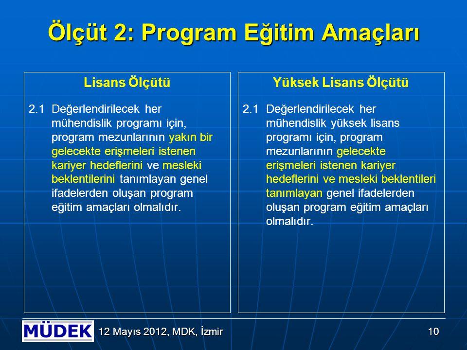 10 12 Mayıs 2012, MDK, İzmir Ölçüt 2: Program Eğitim Amaçları Lisans Ölçütü 2.1Değerlendirilecek her mühendislik programı için, program mezunlarının y