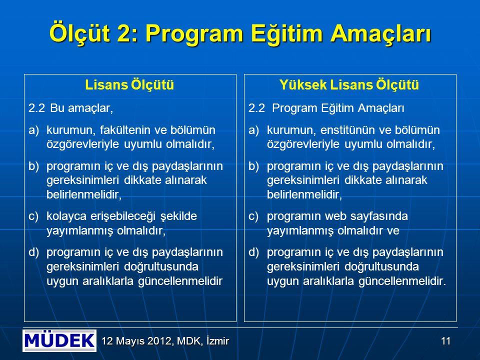 11 12 Mayıs 2012, MDK, İzmir Ölçüt 2: Program Eğitim Amaçları Lisans Ölçütü 2.2 Bu amaçlar, a)kurumun, fakültenin ve bölümün özgörevleriyle uyumlu olm