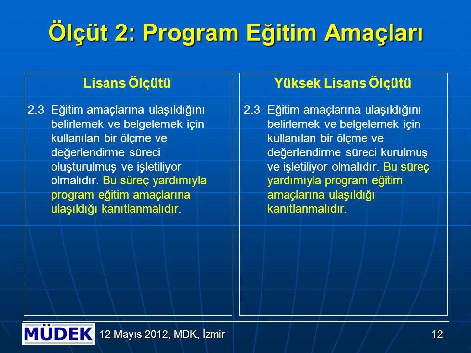 12 12 Mayıs 2012, MDK, İzmir Ölçüt 2: Program Eğitim Amaçları Lisans Ölçütü 2.3Eğitim amaçlarına ulaşıldığını belirlemek ve belgelemek için kullanılan