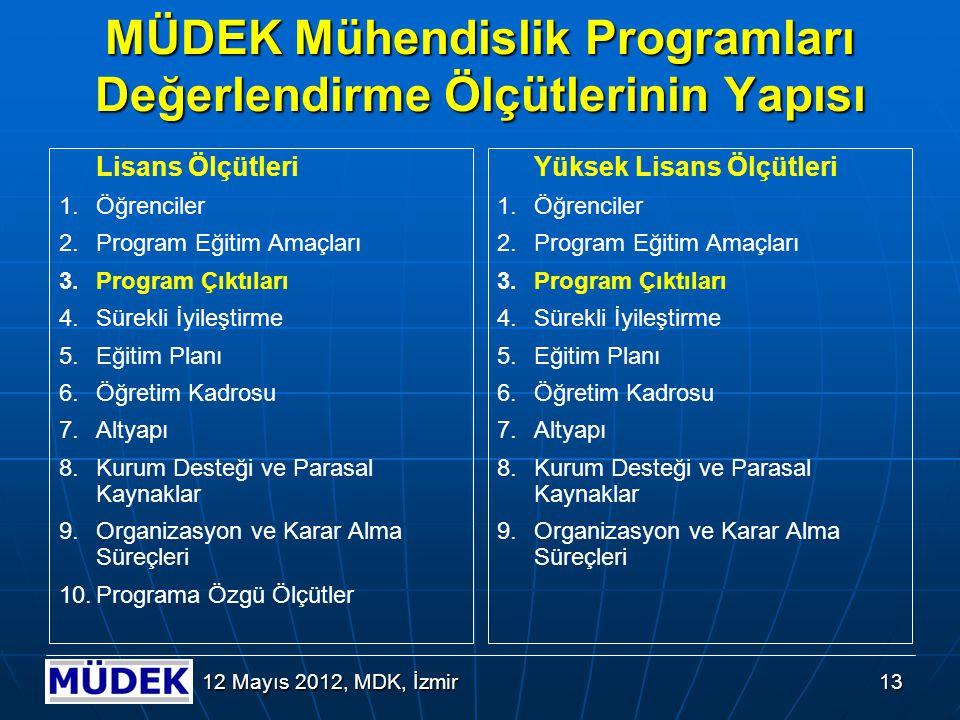13 12 Mayıs 2012, MDK, İzmir MÜDEK Mühendislik Programları Değerlendirme Ölçütlerinin Yapısı Lisans Ölçütleri 1.Öğrenciler 2.Program Eğitim Amaçları 3