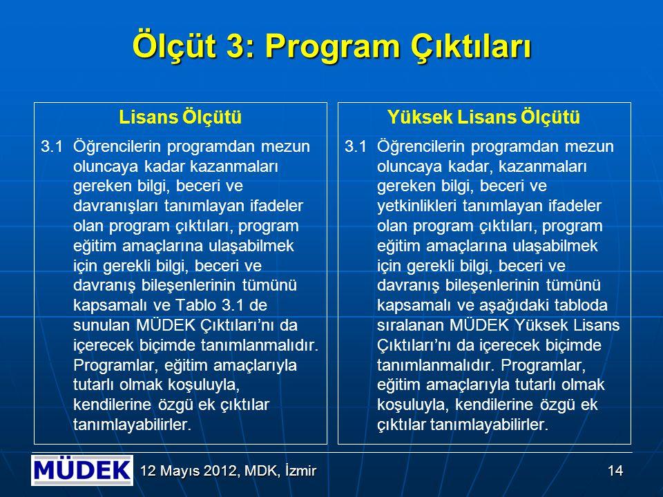 14 12 Mayıs 2012, MDK, İzmir Ölçüt 3: Program Çıktıları Lisans Ölçütü 3.1 Öğrencilerin programdan mezun oluncaya kadar kazanmaları gereken bilgi, bece