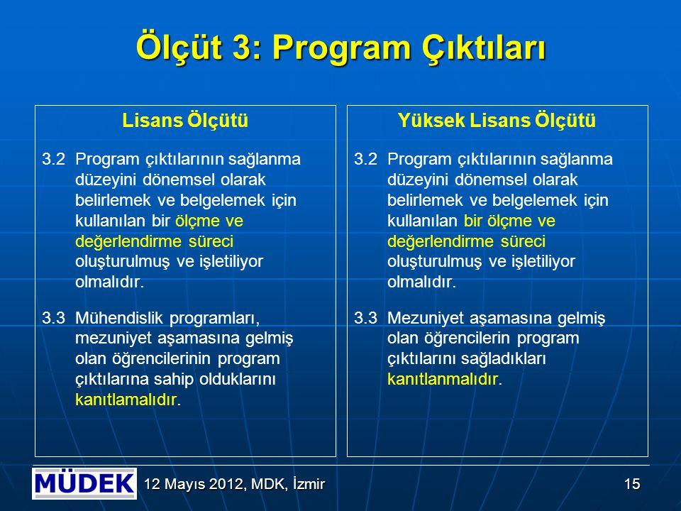 15 12 Mayıs 2012, MDK, İzmir Ölçüt 3: Program Çıktıları Lisans Ölçütü 3.2Program çıktılarının sağlanma düzeyini dönemsel olarak belirlemek ve belgelem