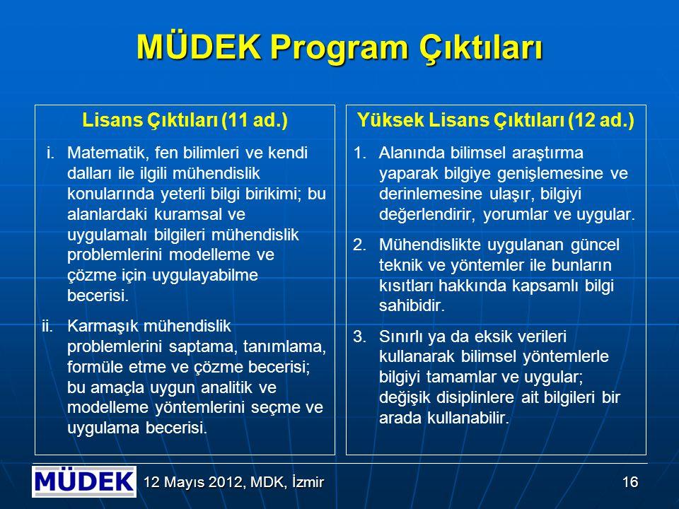 16 12 Mayıs 2012, MDK, İzmir MÜDEK Program Çıktıları Lisans Çıktıları (11 ad.) i.Matematik, fen bilimleri ve kendi dalları ile ilgili mühendislik konu