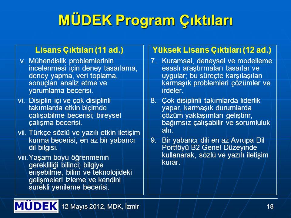 18 12 Mayıs 2012, MDK, İzmir MÜDEK Program Çıktıları Lisans Çıktıları (11 ad.) v.Mühendislik problemlerinin incelenmesi için deney tasarlama, deney ya