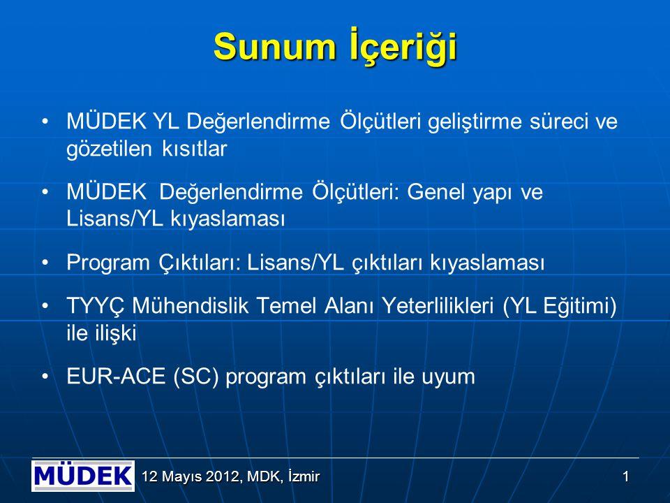 1 12 Mayıs 2012, MDK, İzmir Sunum İçeriği MÜDEK YL Değerlendirme Ölçütleri geliştirme süreci ve gözetilen kısıtlar MÜDEK Değerlendirme Ölçütleri: Gene