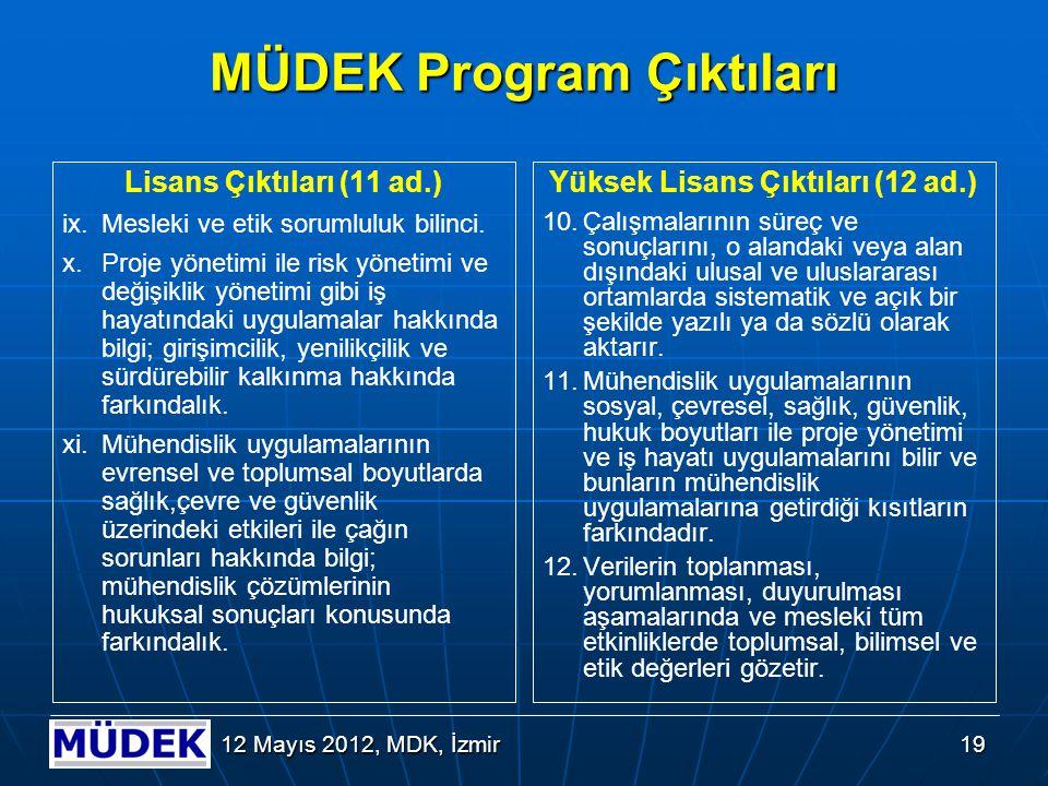 19 12 Mayıs 2012, MDK, İzmir MÜDEK Program Çıktıları Lisans Çıktıları (11 ad.) ix. Mesleki ve etik sorumluluk bilinci. x.Proje yönetimi ile risk yönet