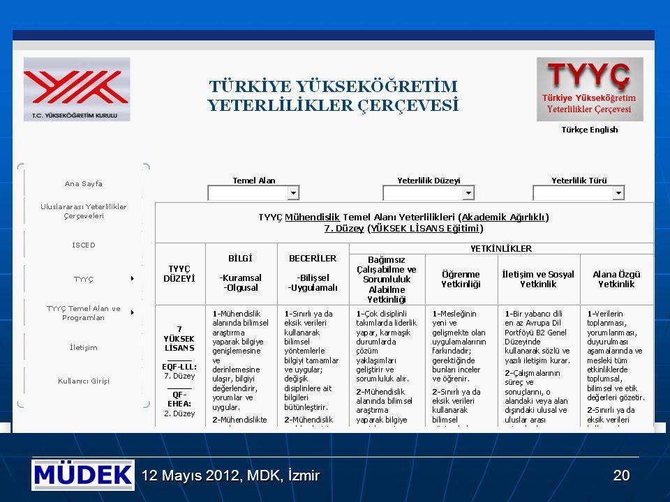 20 12 Mayıs 2012, MDK, İzmir