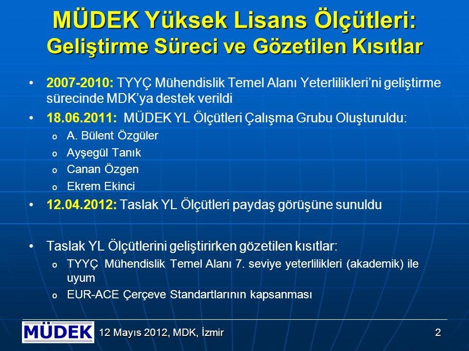 2 12 Mayıs 2012, MDK, İzmir MÜDEK Yüksek Lisans Ölçütleri: Geliştirme Süreci ve Gözetilen Kısıtlar 2007-2010: TYYÇ Mühendislik Temel Alanı Yeterlilikl