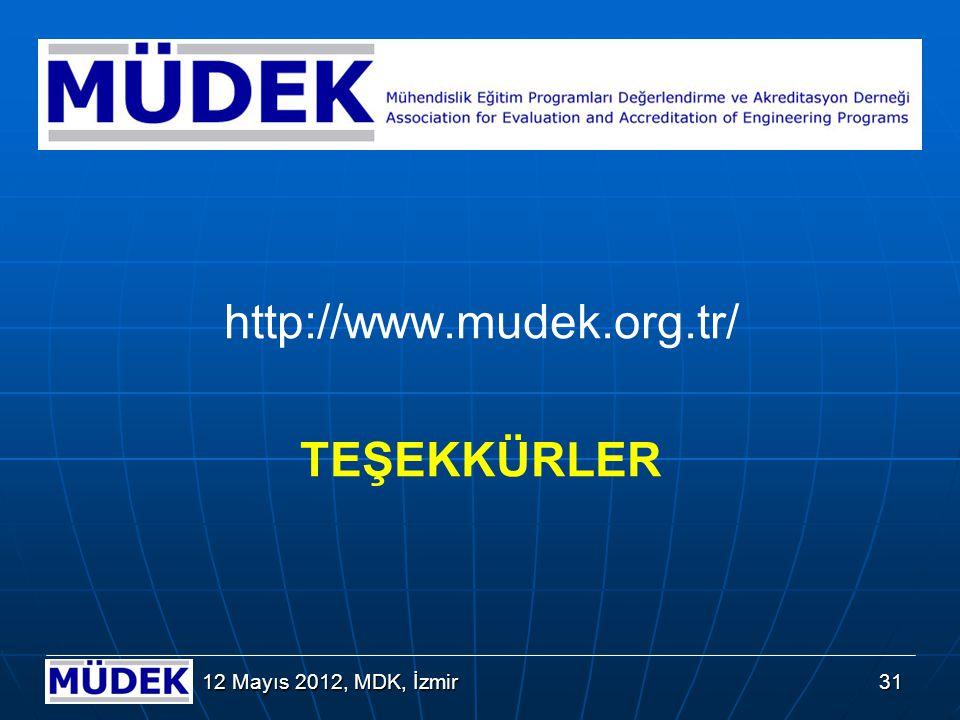 31 12 Mayıs 2012, MDK, İzmir http://www.mudek.org.tr/ TEŞEKKÜRLER