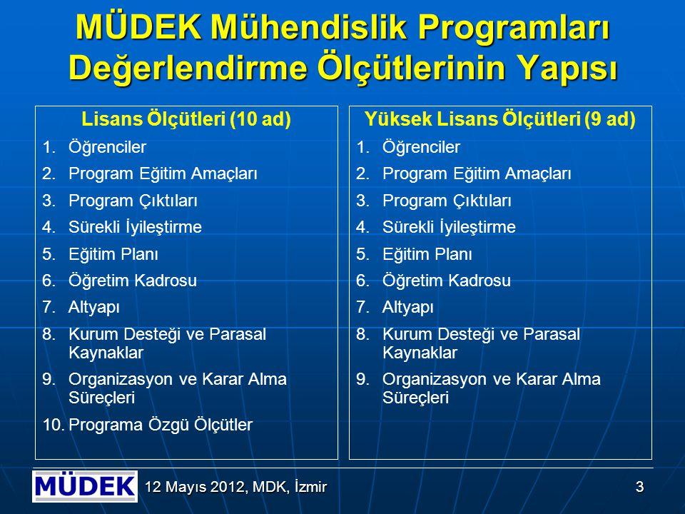 3 12 Mayıs 2012, MDK, İzmir MÜDEK Mühendislik Programları Değerlendirme Ölçütlerinin Yapısı Lisans Ölçütleri (10 ad) 1.Öğrenciler 2.Program Eğitim Ama