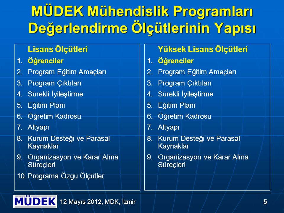 5 12 Mayıs 2012, MDK, İzmir MÜDEK Mühendislik Programları Değerlendirme Ölçütlerinin Yapısı Lisans Ölçütleri 1.Öğrenciler 2.Program Eğitim Amaçları 3.