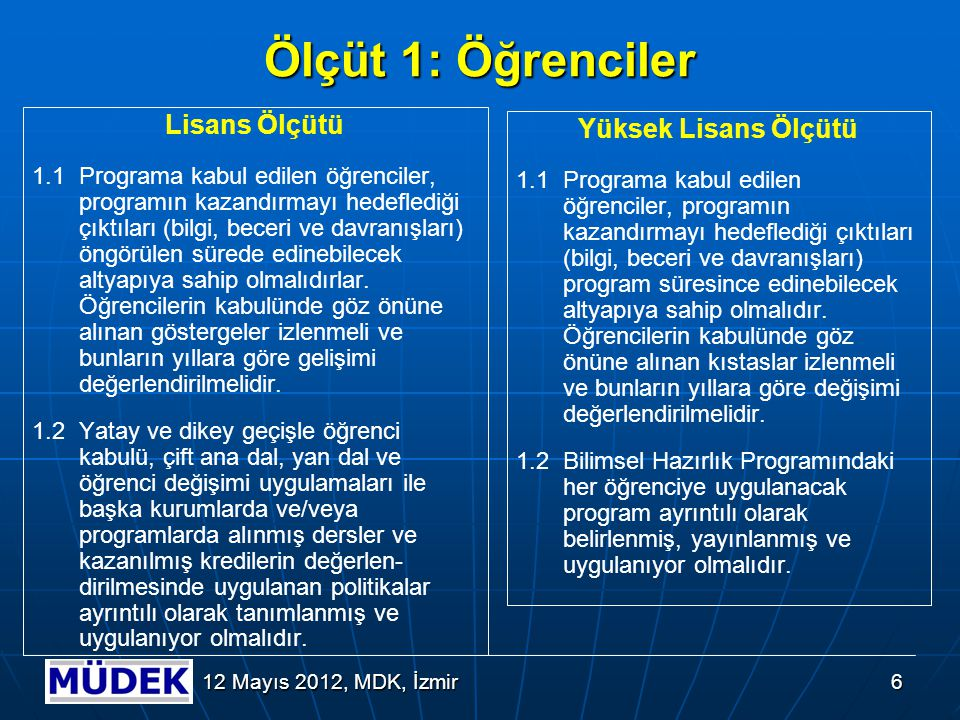 6 12 Mayıs 2012, MDK, İzmir Ölçüt 1: Öğrenciler Lisans Ölçütü 1.1Programa kabul edilen öğrenciler, programın kazandırmayı hedeflediği çıktıları (bilgi
