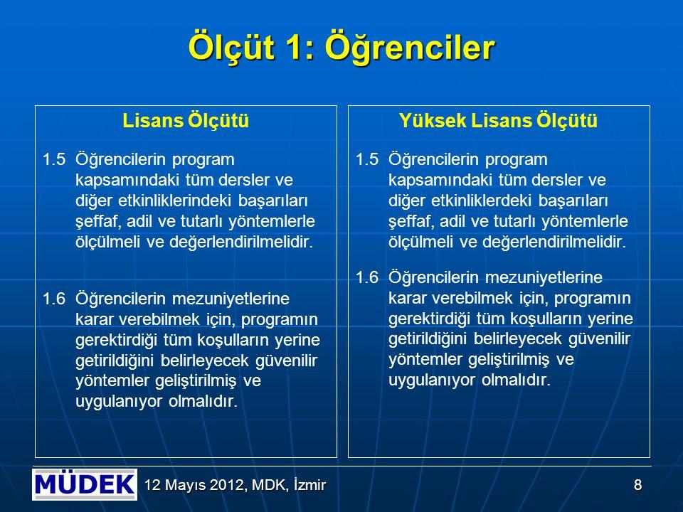 9 12 Mayıs 2012, MDK, İzmir MÜDEK Mühendislik Programları Değerlendirme Ölçütlerinin Yapısı Lisans Ölçütleri 1.Öğrenciler 2.Program Eğitim Amaçları 3.Program Çıktıları 4.Sürekli İyileştirme 5.Eğitim Planı 6.Öğretim Kadrosu 7.Altyapı 8.Kurum Desteği ve Parasal Kaynaklar 9.Organizasyon ve Karar Alma Süreçleri 10.Programa Özgü Ölçütler Yüksek Lisans Ölçütleri 1.Öğrenciler 2.Program Eğitim Amaçları 3.Program Çıktıları 4.Sürekli İyileştirme 5.Eğitim Planı 6.Öğretim Kadrosu 7.Altyapı 8.Kurum Desteği ve Parasal Kaynaklar 9.Organizasyon ve Karar Alma Süreçleri