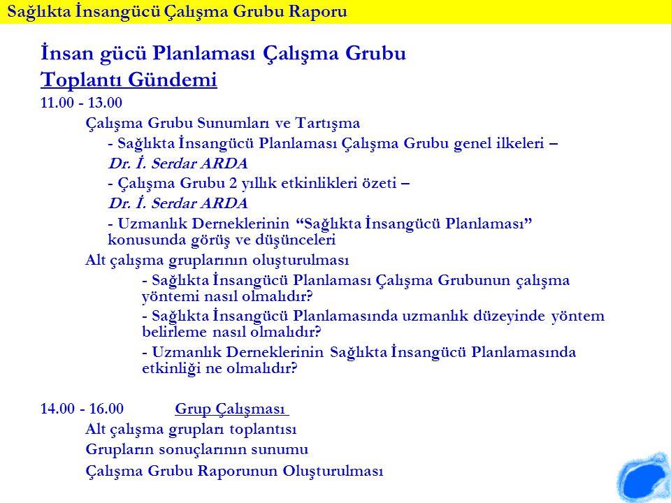 TTB-UDEK Çalışma Grupları Genel Kurulu İnsan gücü Planlaması Çalışma Grubu 30 Kasım 2007, İstanbul Gündem 09.00 - 9.30Kayıt 09.30 - 10.00 Açılış 10.00 - 10.45Çalışma Grupları Etkinliklerine Genel Bir Bakış ve Çalışma Grupları Yönerge Taslağı Üzerine Bilgilendirme (Genel Toplantı) 10.45 - 11.00 Ara 11.00 - 13.00Çalışma Grupları Toplantıları 13.00 - 14.00Yemek 14.00 - 16.00Çalışma Grupları Toplantıları 16.00 - 17.00Çalışma Grupları Raporlarının Sunumları ve Çalışma Grupları Yönerge Taslağı Üzerine Tartışma (Genel Toplantı)