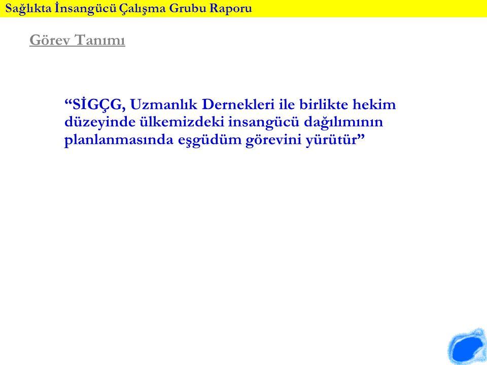 1.Türk Mikrobiyoloji Cemiyeti 2. Türk Üroloji Derneği 3.
