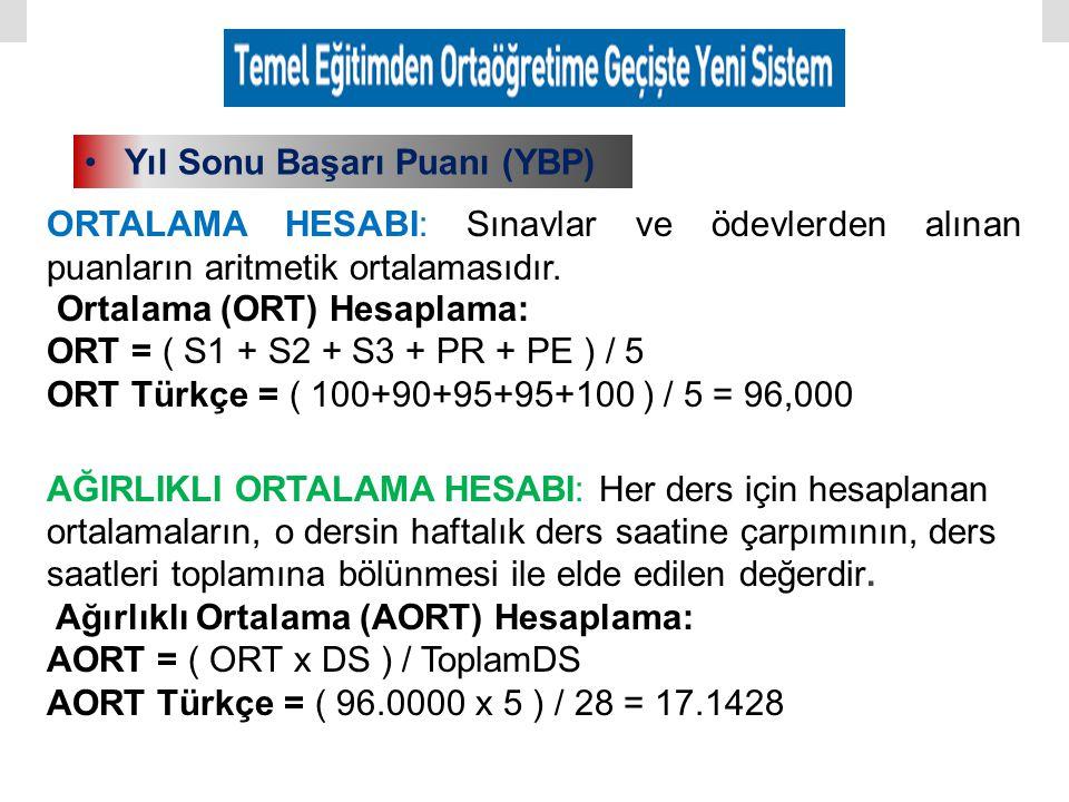 ORTALAMA HESABI: Sınavlar ve ödevlerden alınan puanların aritmetik ortalamasıdır. Ortalama (ORT) Hesaplama: ORT = ( S1 + S2 + S3 + PR + PE ) / 5 ORT T
