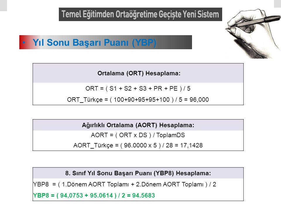 Yıl Sonu Başarı Puanı (YBP) Ortalama (ORT) Hesaplama: ORT = ( S1 + S2 + S3 + PR + PE ) / 5 ORT_Türkçe = ( 100+90+95+95+100 ) / 5 = 96,000 Ağırlıklı Or
