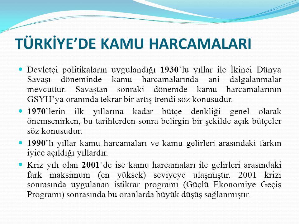 TÜRKİYE'DE KAMU HARCAMALARI Devletçi politikaların uygulandığı 1930'lu yıllar ile İkinci Dünya Savaşı döneminde kamu harcamalarında ani dalgalanmalar mevcuttur.
