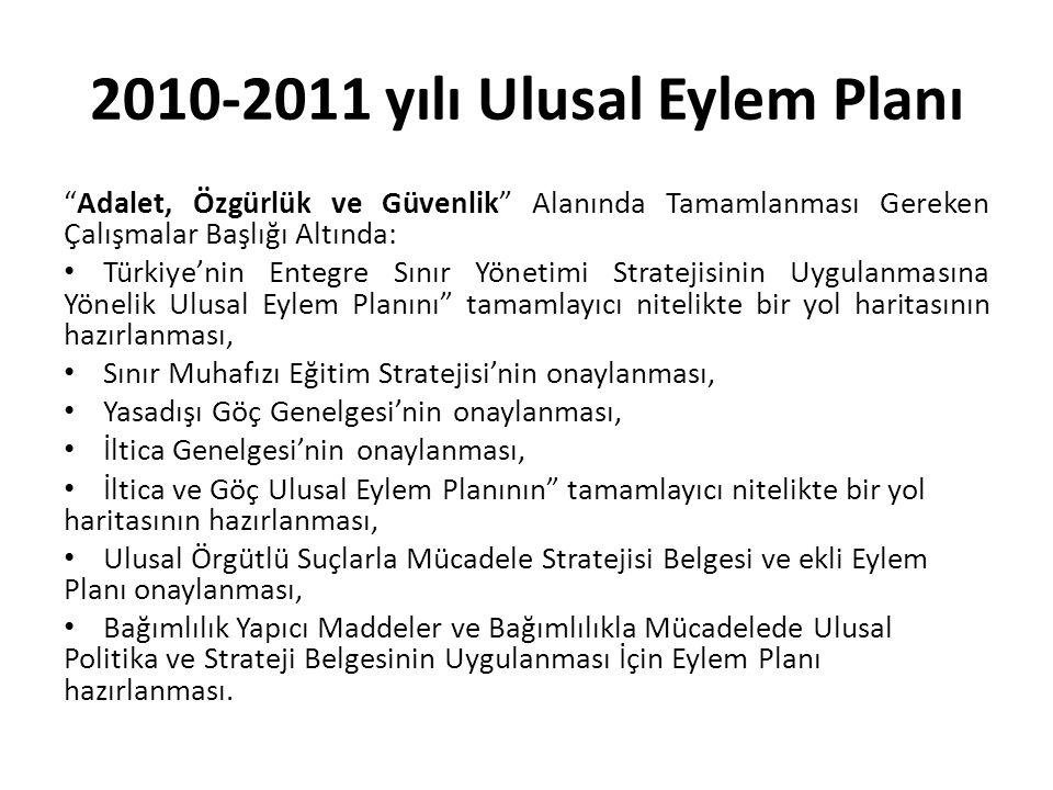 """2010-2011 yılı Ulusal Eylem Planı """"Adalet, Özgürlük ve Güvenlik"""" Alanında Tamamlanması Gereken Çalışmalar Başlığı Altında: Türkiye'nin Entegre Sınır Y"""