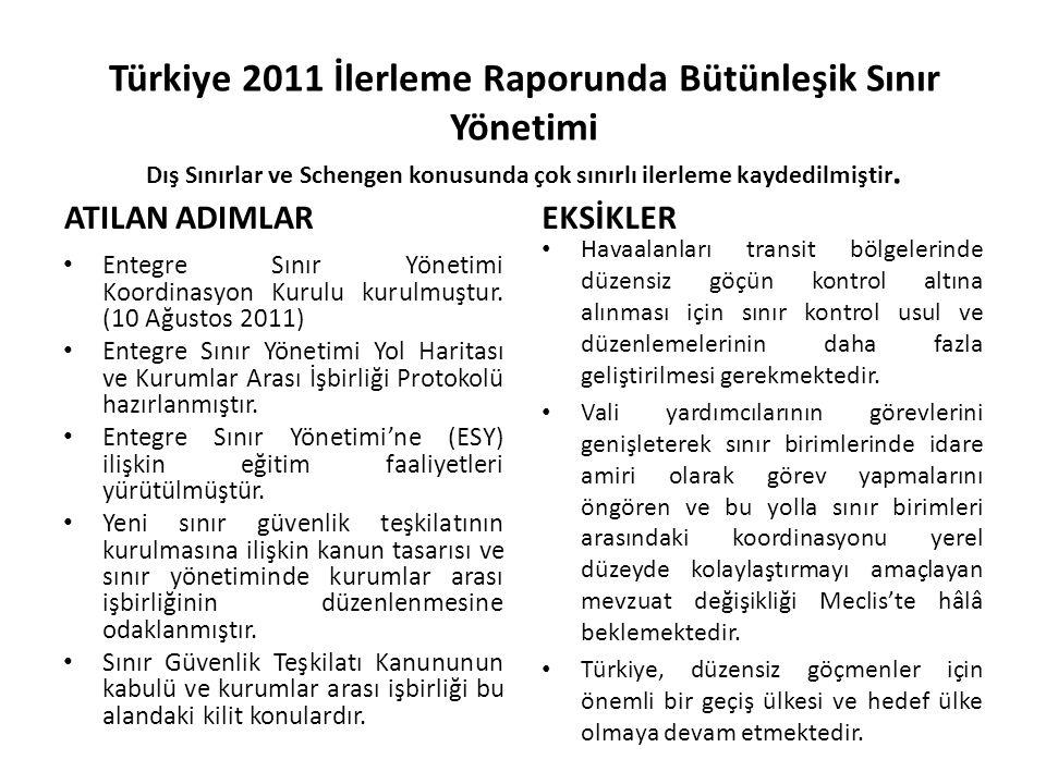 Türkiye 2011 İlerleme Raporunda Bütünleşik Sınır Yönetimi Dış Sınırlar ve Schengen konusunda çok sınırlı ilerleme kaydedilmiştir. ATILAN ADIMLAR Enteg