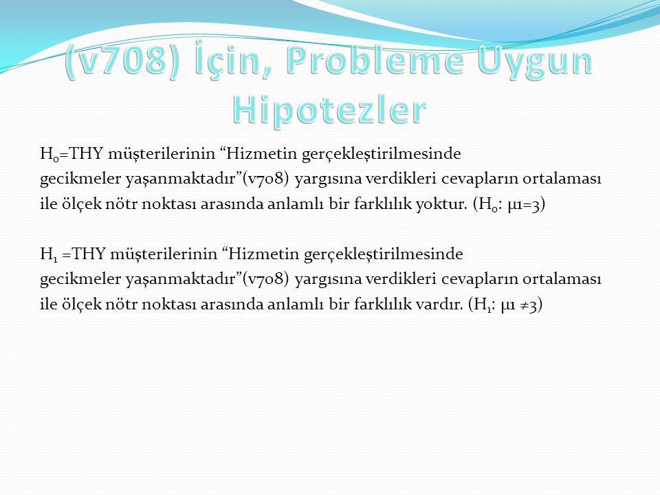 """H o =THY müşterilerinin """"Hizmetin gerçekleştirilmesinde gecikmeler yaşanmaktadır""""(v708) yargısına verdikleri cevapların ortalaması ile ölçek nötr nokt"""