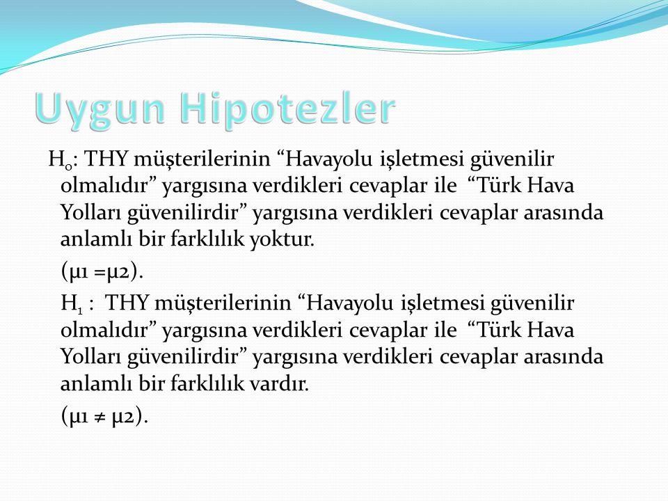 """H o : THY müşterilerinin """"Havayolu işletmesi güvenilir olmalıdır"""" yargısına verdikleri cevaplar ile """"Türk Hava Yolları güvenilirdir"""" yargısına verdikl"""