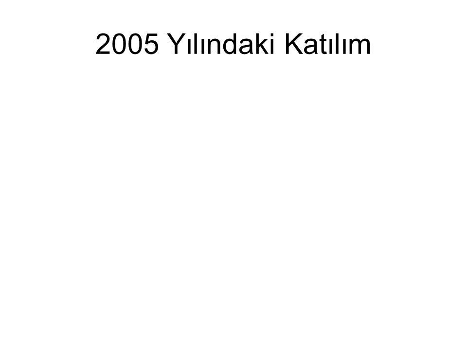 2005 Yılındaki Katılım