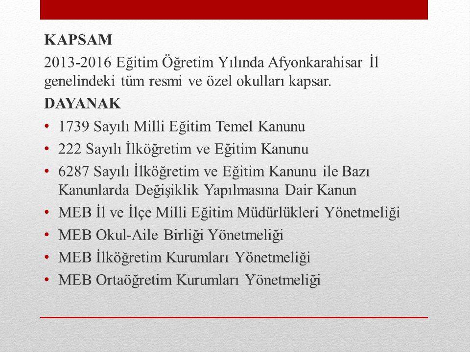 KAPSAM 2013-2016 Eğitim Öğretim Yılında Afyonkarahisar İl genelindeki tüm resmi ve özel okulları kapsar. DAYANAK 1739 Sayılı Milli Eğitim Temel Kanunu