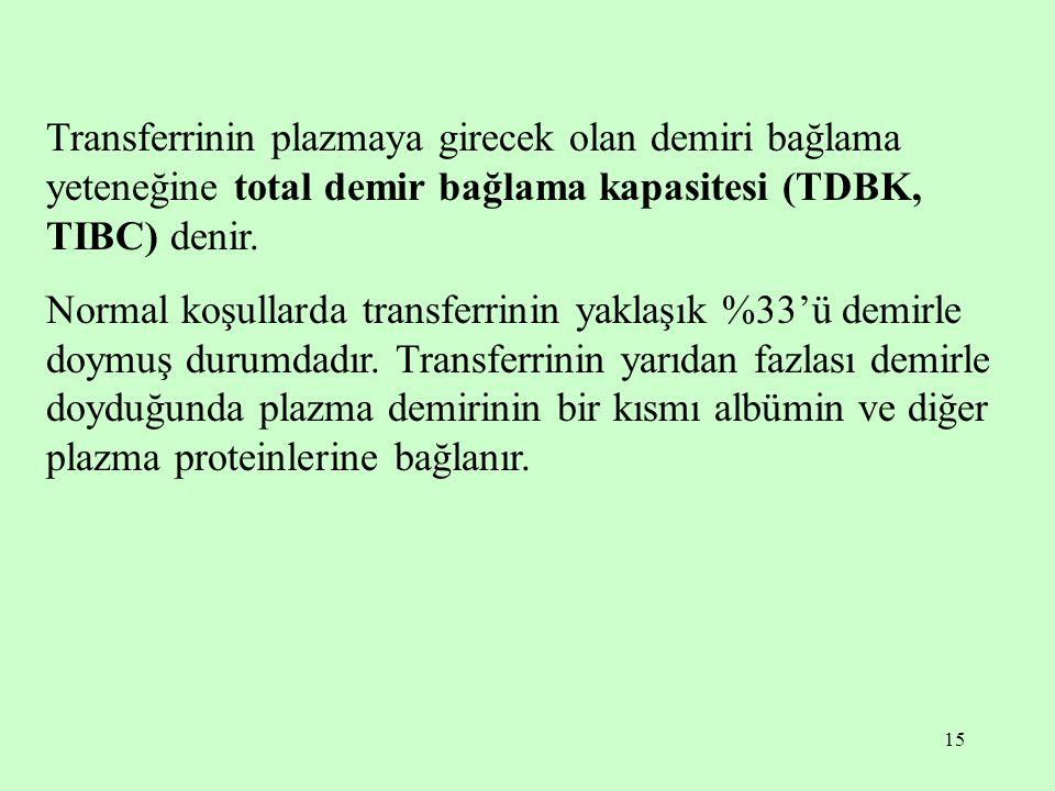 15 Transferrinin plazmaya girecek olan demiri bağlama yeteneğine total demir bağlama kapasitesi (TDBK, TIBC) denir.