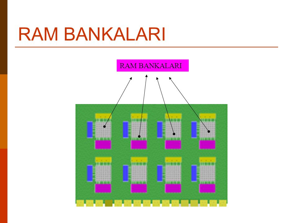 RAM BANKALARI