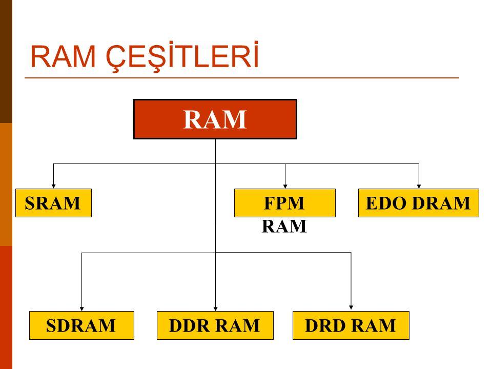 RAM ÇEŞİTLERİ RAM SRAM FPM RAM EDO DRAM SDRAMDDR RAM DRD RAM
