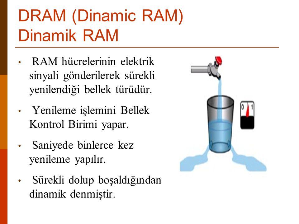 DRAM (Dinamic RAM) Dinamik RAM RAM hücrelerinin elektrik sinyali gönderilerek sürekli yenilendiği bellek türüdür. Yenileme işlemini Bellek Kontrol Bir