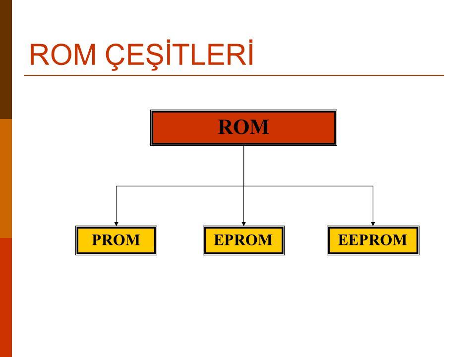 ROM ÇEŞİTLERİ ROM PROMEPROMEEPROM