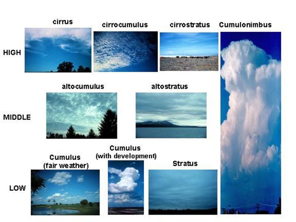 Bulut geçirgenliği (absorbsiyon, saçılma ve yansıtılma) Bulutun mikrofiziksel yapısı Bulutun kalınlığı Bulutun tepe albedosu Bulutun güneşe göre konumu Güneş ışınının aldığı yol Bulut miktarı (kapalılığı) Tabaka sayısı